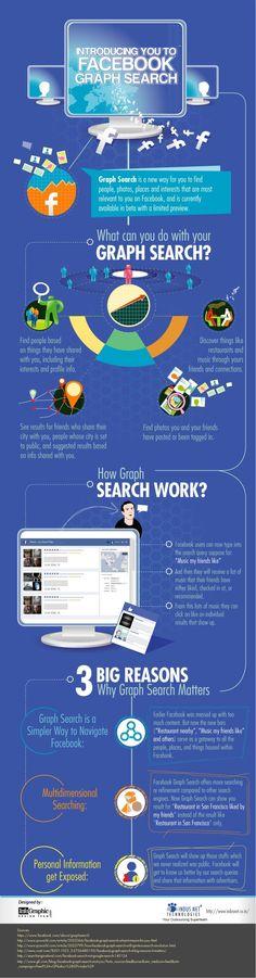 nice Introducing you to Facebook #GraphSearch ~ Sociable360.com   Useful Social Media...
