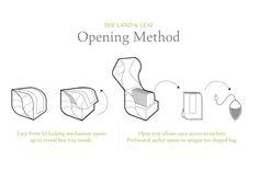 Cau Tre Oolong Tea by Anthony , via Behance