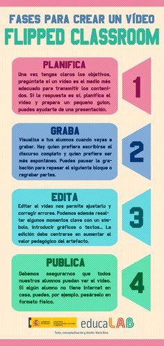 Educación INTEF (@educaINTEF) | Twitter