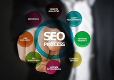 I grew my business by being smart and taking advantage of the full-service SEO from the SEO team at FairTech. Absolute professionals! And great help I got from them. They promised and they delivered results. The best decision I took for my business since I opened it. Seo Services Company, Best Seo Services, Digital Marketing Services, Mobile Marketing, Marketing Trends, Affiliate Marketing, Content Marketing, Social Media Trends, Website Optimization