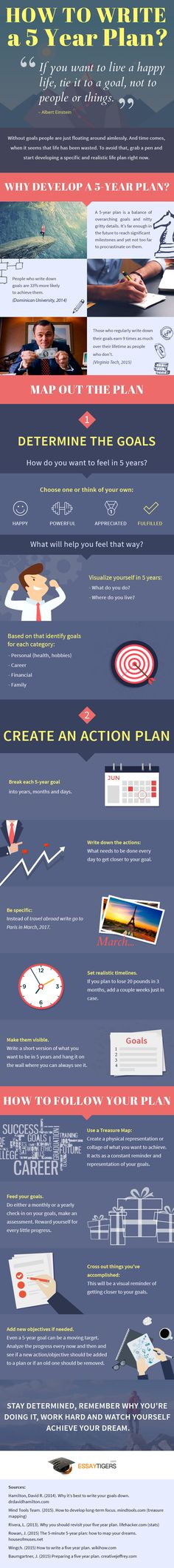 Business and management infographic & data visualisation How to Write a 5 Year Plan Infographic Description A life without goals is useless. Goal Planning, Business Planning, Self Development, Personal Development, Life Skills, Life Lessons, 5 Year Plan, Kaizen, Life Plan