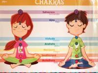 20% de descuento en Poster Chakras. Sólo en Kurma Shop :)