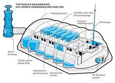 Design: Take Shelter in a Human Habitrail. pl_shelters_safehouse_f. Underground Survival Shelters, Underground Shelter, Underground Homes, Underground Greenhouse, Emergency Preparation, Survival Prepping, Emergency Preparedness, Survival Skills, Bomb Shelter