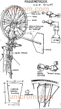 How a water pumping windmill gear box works by Ironman