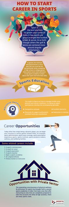 How to Start Carrier in Sports - Infographic Sport is the best platform to groom your career in India. A few sports are group arranged like football, b-ball, and soccer, and so forth though others like golf and tennis are centered more around singular entertainers.  Sports Education In general, the minimum educational level is a 10+2 pass. But you must be the top performer while competing in high school or college games. Many sports lovers seek admission in top sports academy to learn about…