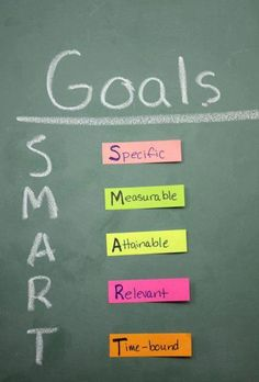 Goals for Plan of Work