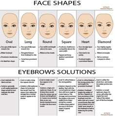 How To Create The Perfect Shape For Your Eyebrows