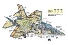 F-35 Lightning: The Joint Strike Fighter Program
