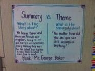 Summary vs. Theme (Georgina Allen's 3rd Grade) This link has several good ideas.