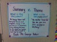 Anchor charts! Summary vs. Theme (Georgina Allen's 3rd Grade)