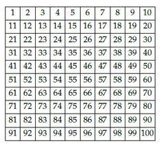 Numeri naturali - YouMath