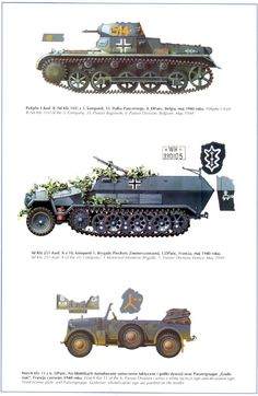 zfdvbfbdzd Army Vehicles, Armored Vehicles, Military Art, Military History, Operation Sea Lion, German Army, Paint Schemes, Panzer, War Machine