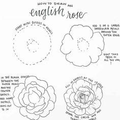 Bullet Journal Doodles - 30 Easy Tutorials! ⋆ Sheena of the Journal