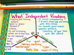 Love this anchor chart with directions for independent, silent, sustained reading!