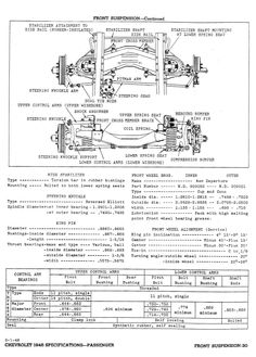 Engine Head Valve Repair Parts Rebuild moreover Excalibur Wiring Diagrams also Chevy Alternator Wiring Diagram The H A M B also 1965 International Pickup Wiring Diagram besides 06 Chevy Alternator Wiring Diagram Nilza. on 53 chevy car wiring diagram single