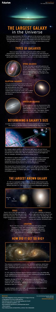 Different types and largest galaxies in the universe.