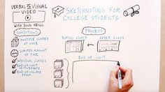 Sketchnoting For College Students