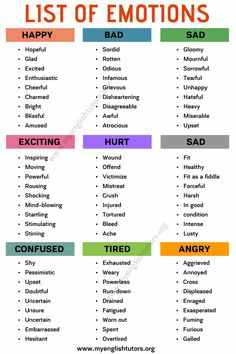 List of emotions! This lesson lists some common emotions of people in English with the picture. Learn those words to describe someone's feeling. Essay Writing Skills, Book Writing Tips, English Writing Skills, Creative Writing Tips, Writing Words, English Lessons, French Lessons, Spanish Lessons, Teaching Spanish