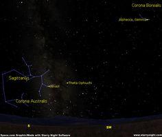 How to See Sagittarius: A Versatile Star Pattern
