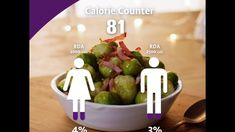 safefood Brussel sprouts with bacon - Recipe.  Healthy Brussel sprout recipe from safefood. All our recipes are nutritionally analysed by our team of experts. #sprouts #brusselsprouts #healthychristmas #notjustforchristmas #sproutsandbacon