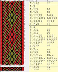 28 tarjetas, 3 colores, repite cada 14 movimientos // sed_379 diseñado en GTT༺❁ .