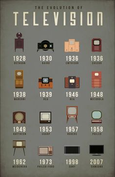 Amazing Infographic of the Evolution of Television