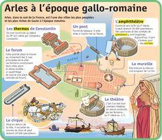 Fiche exposés : Arles à l'époque gallo-romaine