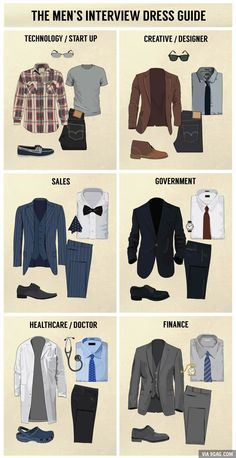 "bows-n-ties: "" Interview Dress Codes for the Top 6 Industries (source: BNT) "" Mode Masculine, Dress Attire, Men Dress, Dress Hats, Swag Dress, Interview Dress, Interview Outfit For Men, Dressing For An Interview, Job Interview Clothes"