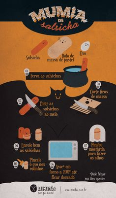 receita infográfico de múmia de salsicha para o halloween