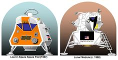"""Lost in Space Ship   The """"Lost in Space"""" pod from season 3 (1967) is on the left; the Lunar ..."""