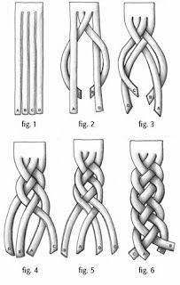 How to do weaved braid (also known as a four strand braid)