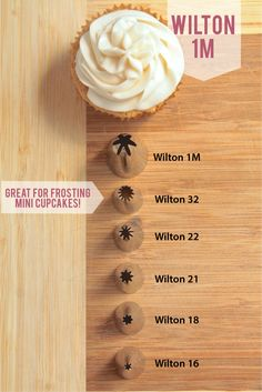 14 Easy Ways to Decorate Cupcakes Like a Pro