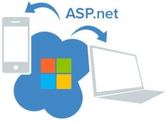 Check our ASP.NET Reseller Plan: