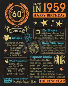 Birthday Poster 1939 Birthday Back in 1939 Born in 60th Birthday Quotes, 70th Birthday Parties, Mum Birthday, Birthday Ideas, Birthday Cakes, Quotes Girlfriend, The Lone Ranger, Birthday Chalkboard, Milestone Birthdays