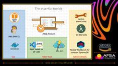 Cloud Computing, Environment, Coding, Clouds, Amazon, Amazons, Riding Habit, Amazon River, Environmental Psychology