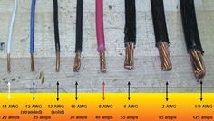 ❧ Electrical Wire Size