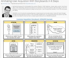 Storyboard That is a website that allows users to create digital stories about any topic.