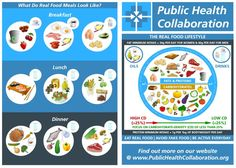 """Public Health Collab on Twitter: """"Our real food booklets are now available for free on our website :) https://t.co/nxmiKNQODV #RealFoodRocks https://t.co/CBXKB0WARt"""""""
