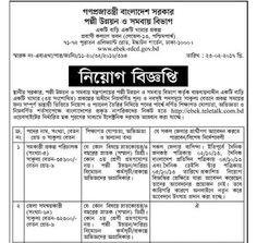 Job Circular-চাকরির খবর : Rural Development And Cooperatives Division Job Ci...