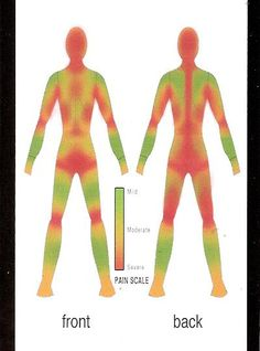 Body Language Tattoo | Tattoo Pain Chart