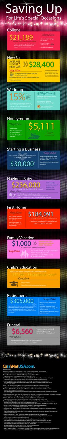 Major Expenses in Life You Have to Save For Infographic http://www.cashnetusa.com/blog/saving-up-for-lifes-special-occasions/