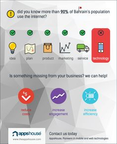 Did you know more than 90% of #Bahrain population use the internet? #appshouse #apps #development #Android #Apple