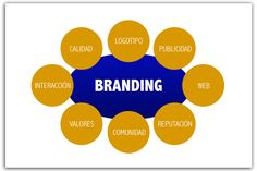 ¿De que trata el concepto de tienda temporal?  Consiste en  una instalación que se hace para poco tiempo (semanas o meses) y cuyo principal objetivo no son las ventas, sino la promoción o branding de un determinado producto o marca.