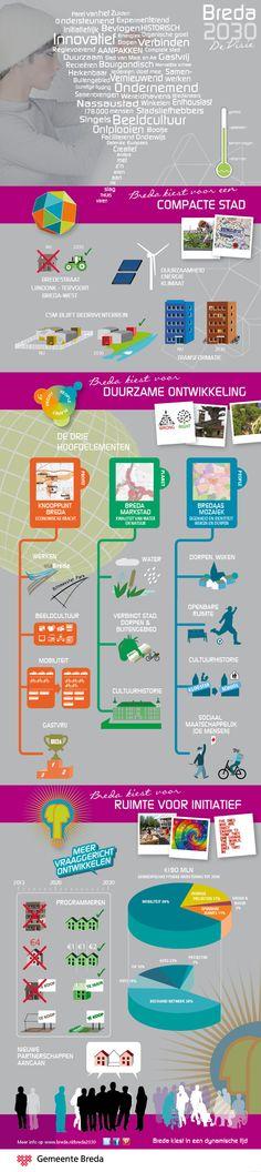 Infographic van de Ontwerp Structuurvisie #Breda2030. Breda kiest in een dynamische tijd. Nieuwsgierig naar het hele verhaal? Check  http://www.breda.nl/gemeente/notas/ontwerp-structuurvisie-breda-2030.