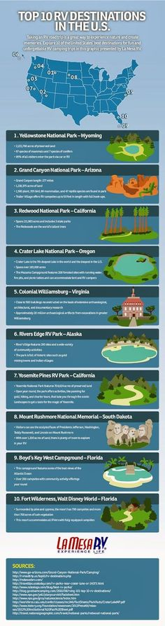 Top 10 RV Destinations in the US - Can't wait to cross some of these off my list!  #RV #camping #travel
