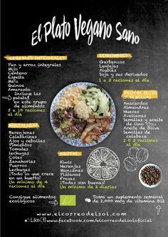 Alimentos y raciones que conforman una dieta vegana sana. Vegan Recepies, Raw Food Recipes, Veggie Recipes, Cooking Recipes, Healthy Recipes, Vegan Cru, Raw Vegan, Vegan Vegetarian, Vegetarian Recipes