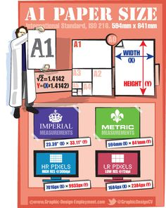 Paper Dimensions At bottom of poster is the pixol dimension for this format as your ZBrush document size for exporting to poster for print (high & low A4 Paper Dimensions, Metric Measurements, Free Infographic, Infographics, Mechanical Art, Bath And Beyond Coupon, Sign Quotes, Photo Tips, Typography