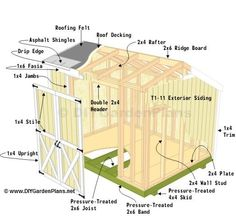 DIY Shed | DIY Saltbox Shed Guide