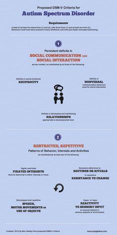 dsm v schizophrenia criteria pdf