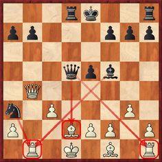 Sangre Española (IX) Ramón Rey Ardid, por Luis Pérez Agustí en El arte del ajedrez | FronteraD